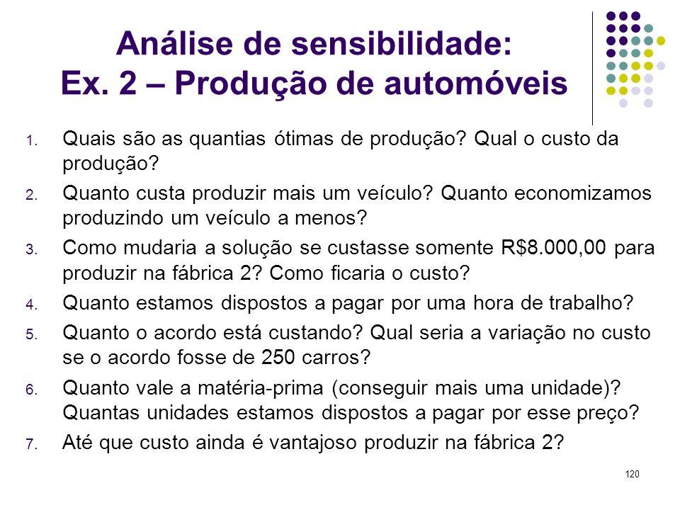 120 Análise de sensibilidade: Ex. 2 – Produção de automóveis 1. Quais são as quantias ótimas de produção? Qual o custo da produção? 2. Quanto custa pr