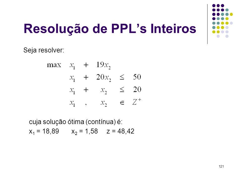 121 Resolução de PPLs Inteiros Seja resolver: cuja solução ótima (contínua) é: x 1 = 18,89 x 2 = 1,58 z = 48,42