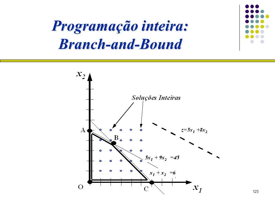 125 Programação inteira: Branch-and-Bound