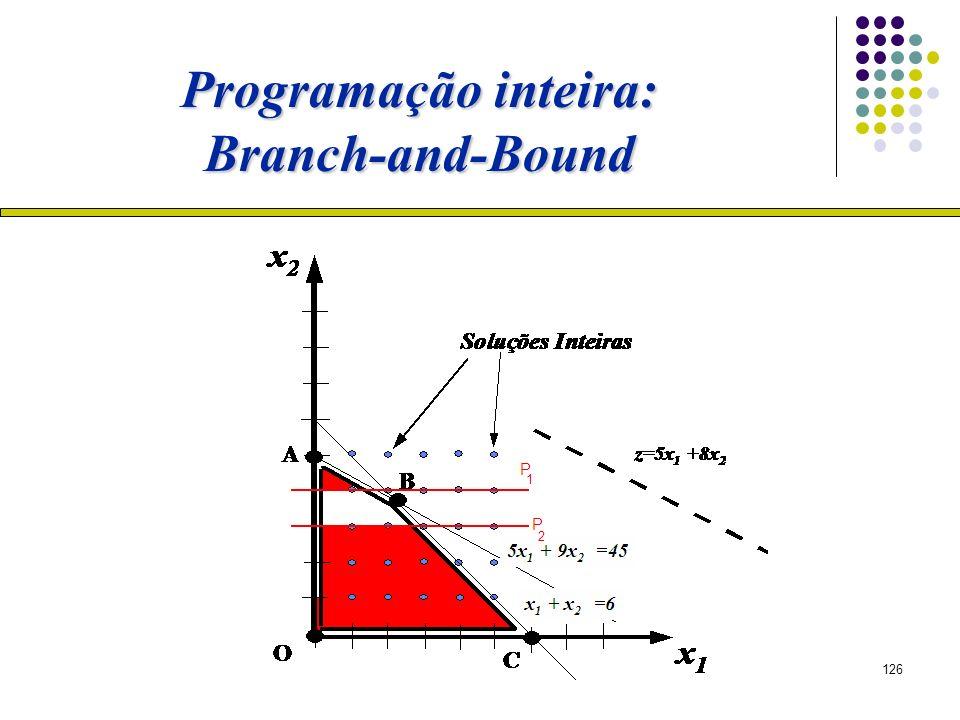 126 Programação inteira: Branch-and-Bound