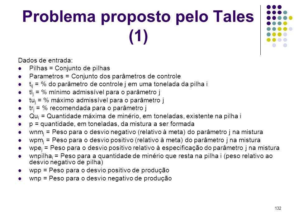 132 Problema proposto pelo Tales (1) Dados de entrada: Pilhas = Conjunto de pilhas Parametros = Conjunto dos parâmetros de controle t ij = % do parâme