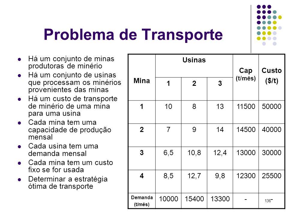 136 Problema de Transporte Há um conjunto de minas produtoras de minério Há um conjunto de usinas que processam os minérios provenientes das minas Há