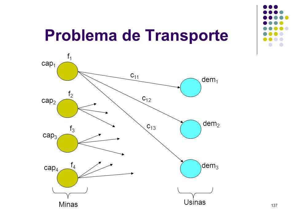 137 Problema de Transporte Minas Usinas dem 1 dem 2 dem 3 cap 1 cap 2 cap 3 cap 4 c 11 c 12 c 13 f1f1 f2f2 f3f3 f4f4