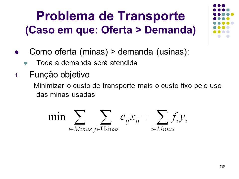 139 Problema de Transporte (Caso em que: Oferta > Demanda) Como oferta (minas) > demanda (usinas): Toda a demanda será atendida 1. Função objetivo Min