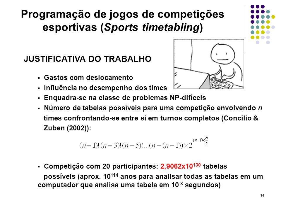 14 JUSTIFICATIVA DO TRABALHO Gastos com deslocamento Influência no desempenho dos times Enquadra-se na classe de problemas NP-difíceis Número de tabel