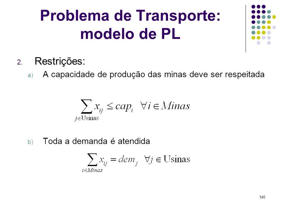 140 Problema de Transporte: modelo de PL 2. Restrições: a) A capacidade de produção das minas deve ser respeitada b) Toda a demanda é atendida
