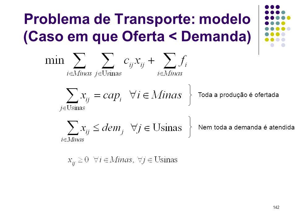 142 Problema de Transporte: modelo (Caso em que Oferta < Demanda) Nem toda a demanda é atendida Toda a produção é ofertada