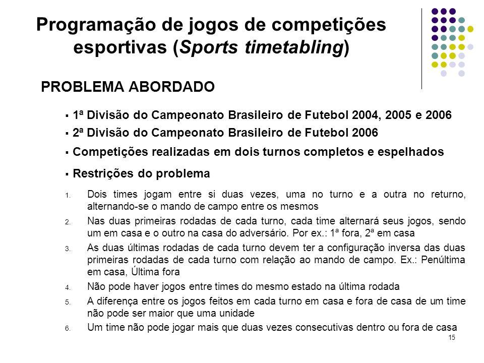 15 PROBLEMA ABORDADO 1ª Divisão do Campeonato Brasileiro de Futebol 2004, 2005 e 2006 2ª Divisão do Campeonato Brasileiro de Futebol 2006 Competições