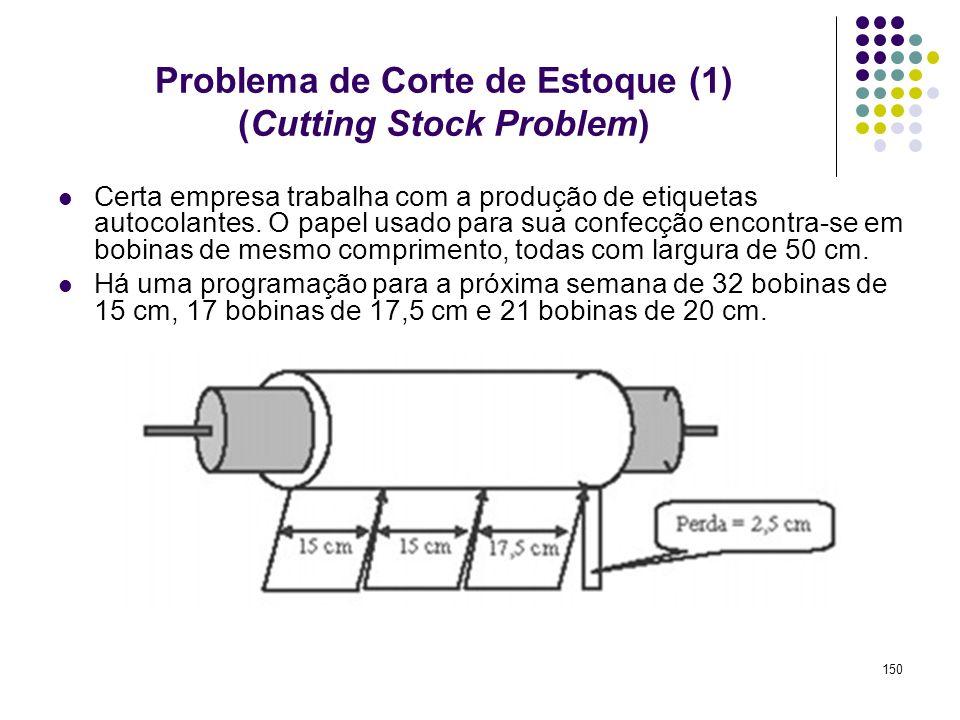 150 Problema de Corte de Estoque (1) (Cutting Stock Problem) Certa empresa trabalha com a produção de etiquetas autocolantes. O papel usado para sua c