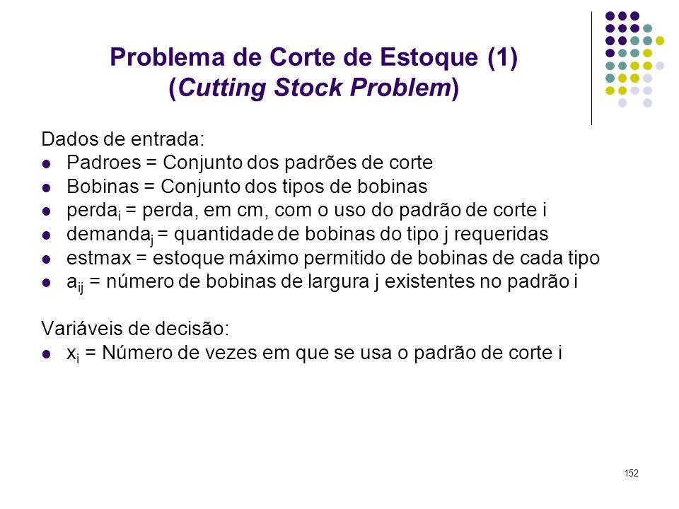 152 Problema de Corte de Estoque (1) (Cutting Stock Problem) Dados de entrada: Padroes = Conjunto dos padrões de corte Bobinas = Conjunto dos tipos de