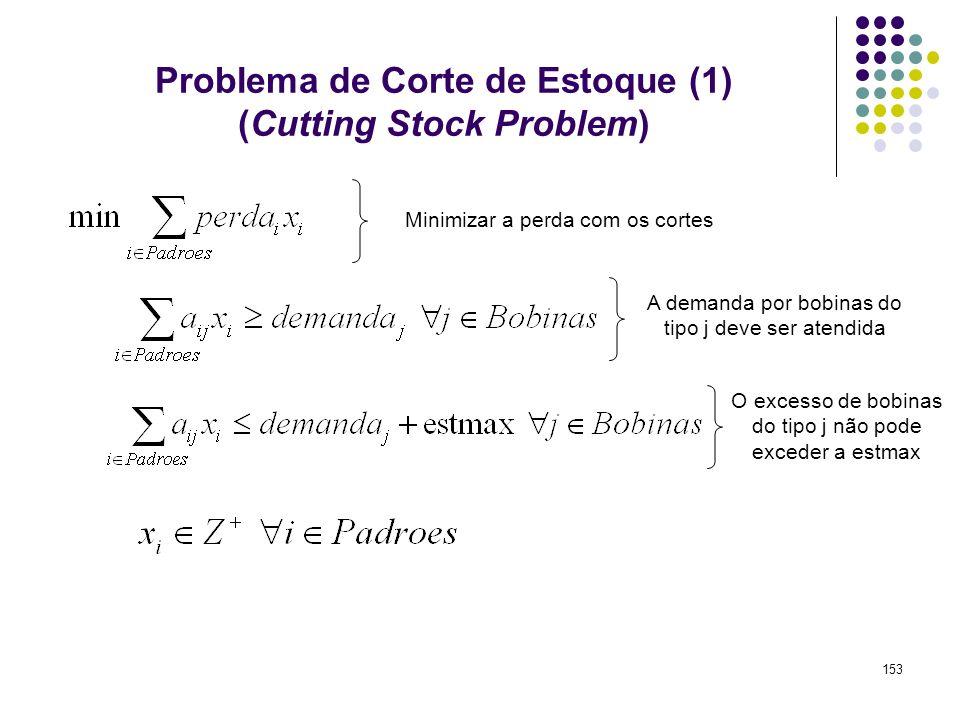 153 Problema de Corte de Estoque (1) (Cutting Stock Problem) O excesso de bobinas do tipo j não pode exceder a estmax A demanda por bobinas do tipo j