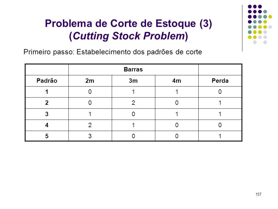 157 Problema de Corte de Estoque (3) (Cutting Stock Problem) Primeiro passo: Estabelecimento dos padrões de corte Barras Padrão2m3m4mPerda 10110 20201