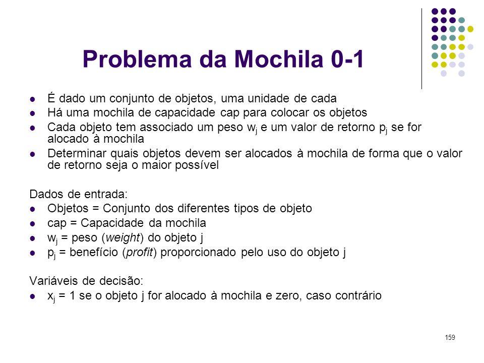 159 Problema da Mochila 0-1 É dado um conjunto de objetos, uma unidade de cada Há uma mochila de capacidade cap para colocar os objetos Cada objeto te
