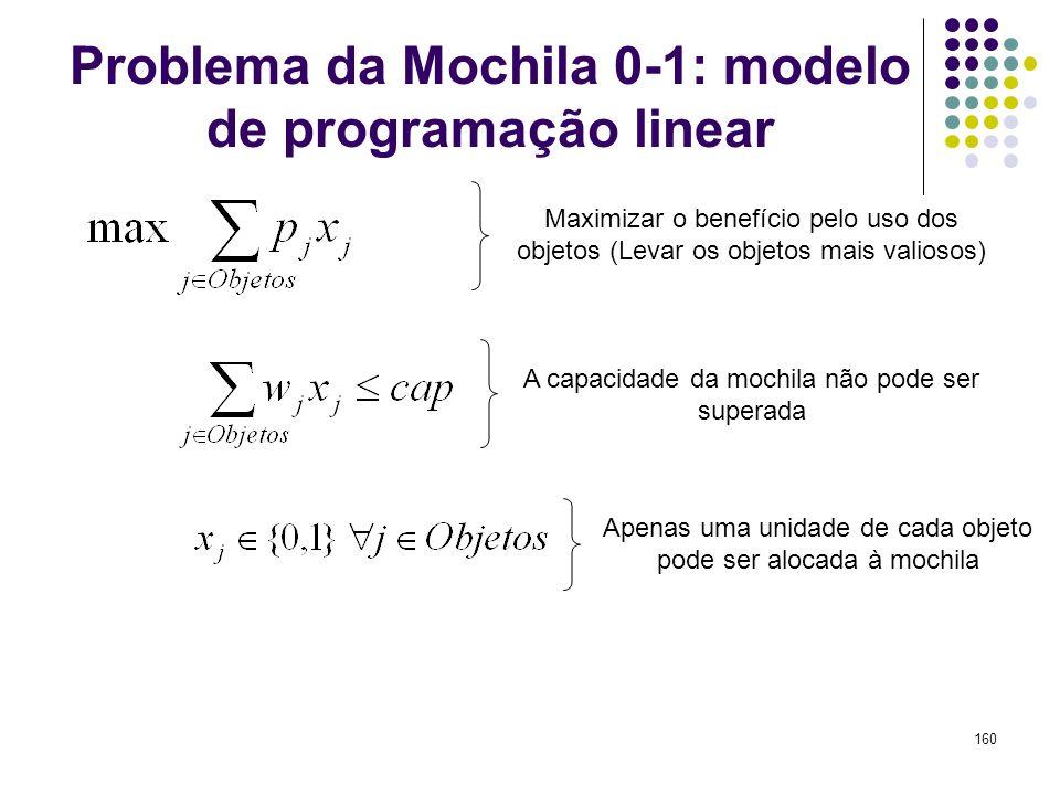 160 Problema da Mochila 0-1: modelo de programação linear Maximizar o benefício pelo uso dos objetos (Levar os objetos mais valiosos) A capacidade da