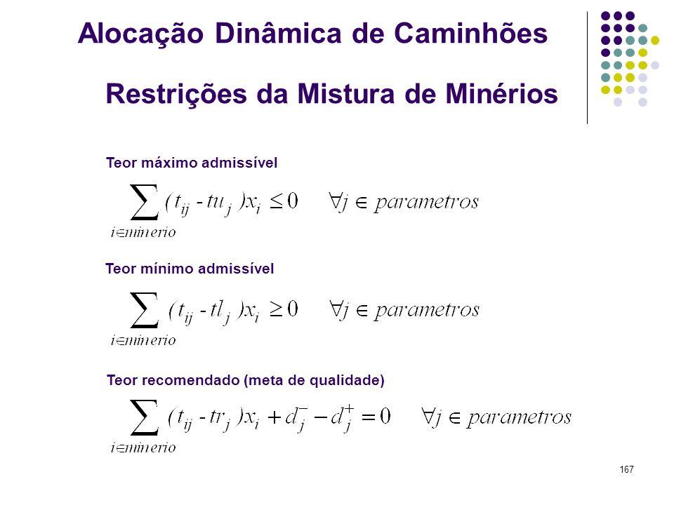 167 Restrições da Mistura de Minérios Teor máximo admissível Teor mínimo admissível Teor recomendado (meta de qualidade) Alocação Dinâmica de Caminhõe