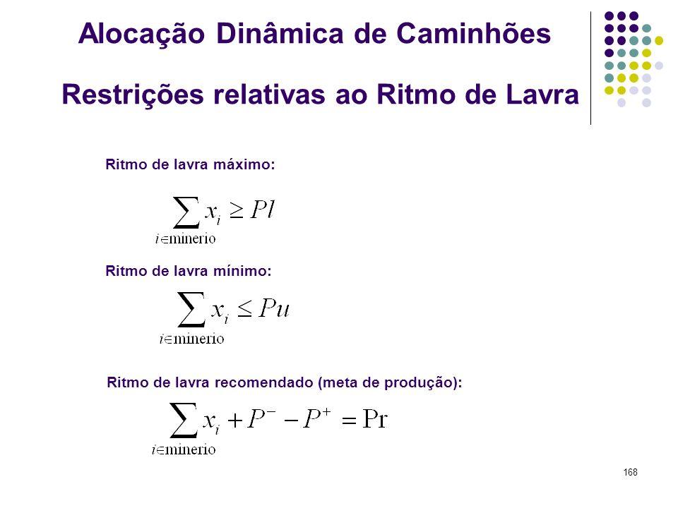 168 Restrições relativas ao Ritmo de Lavra Ritmo de lavra máximo: Ritmo de lavra mínimo: Ritmo de lavra recomendado (meta de produção): Alocação Dinâm