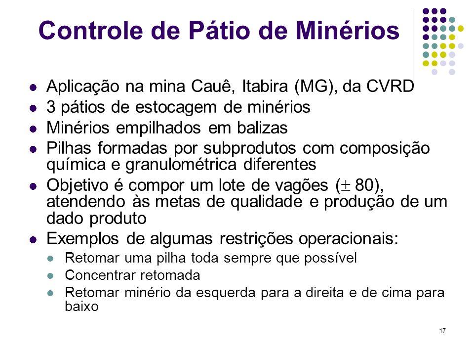 17 Controle de Pátio de Minérios Aplicação na mina Cauê, Itabira (MG), da CVRD 3 pátios de estocagem de minérios Minérios empilhados em balizas Pilhas