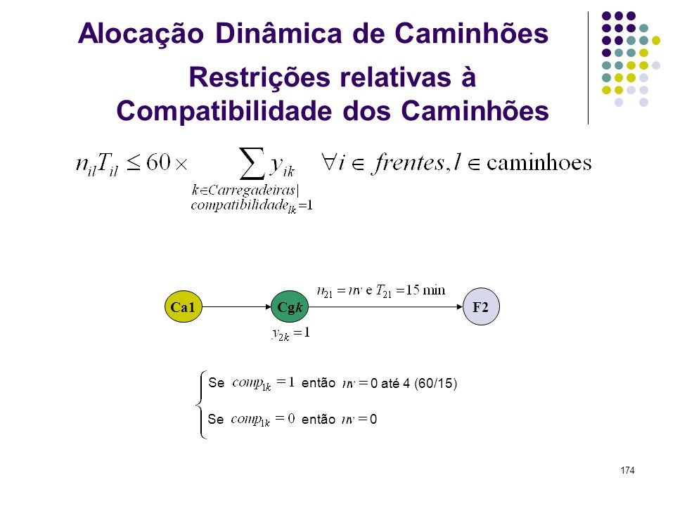 174 Restrições relativas à Compatibilidade dos Caminhões F2 Ca1Cgk Seentão 0 até 4 (60/15) Seentão 0 Alocação Dinâmica de Caminhões