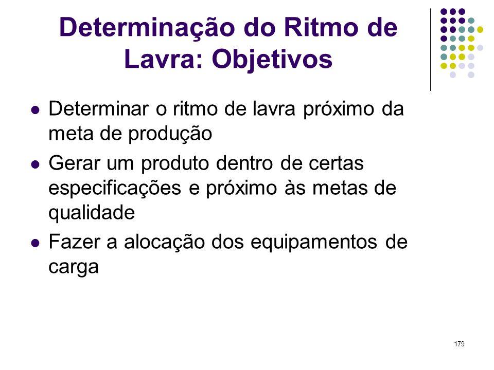 179 Determinação do Ritmo de Lavra: Objetivos Determinar o ritmo de lavra próximo da meta de produção Gerar um produto dentro de certas especificações