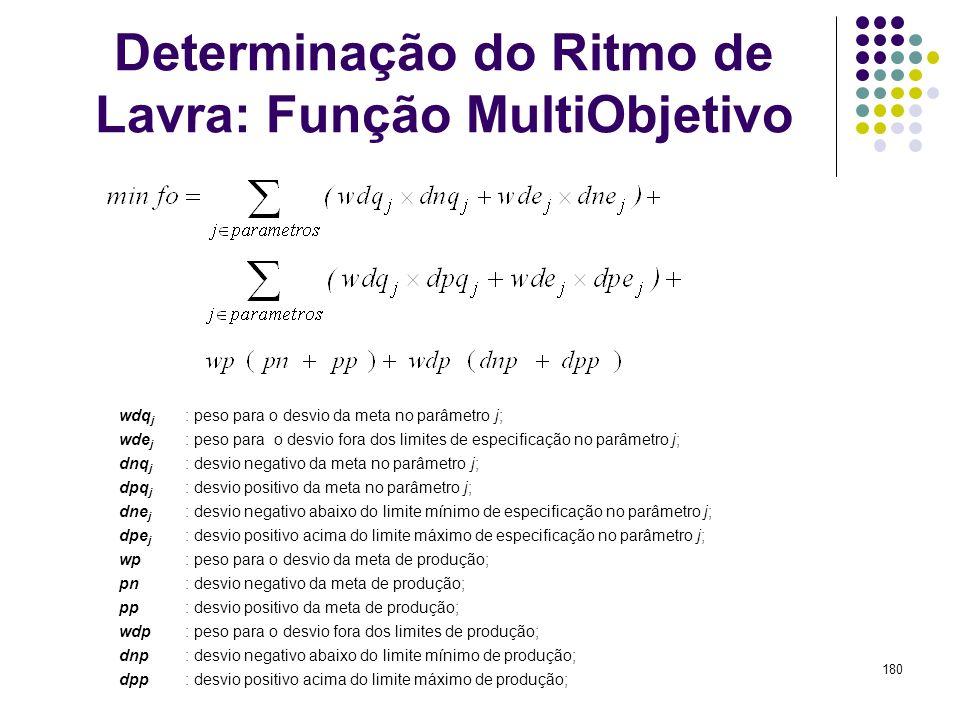 180 Determinação do Ritmo de Lavra: Função MultiObjetivo wdq j : peso para o desvio da meta no parâmetro j; wde j : peso para o desvio fora dos limite
