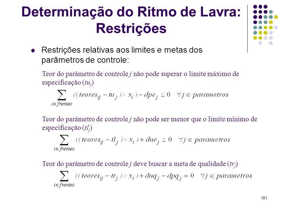 181 Determinação do Ritmo de Lavra: Restrições Restrições relativas aos limites e metas dos parâmetros de controle: Teor do parâmetro de controle j nã