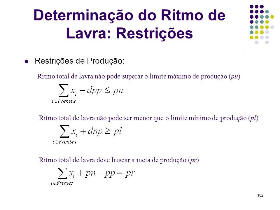182 Ritmo total de lavra não pode ser menor que o limite mínimo de produção (pl) Determinação do Ritmo de Lavra: Restrições Restrições de Produção: Ri