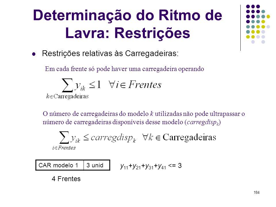 184 Determinação do Ritmo de Lavra: Restrições Restrições relativas às Carregadeiras: Em cada frente só pode haver uma carregadeira operando O número