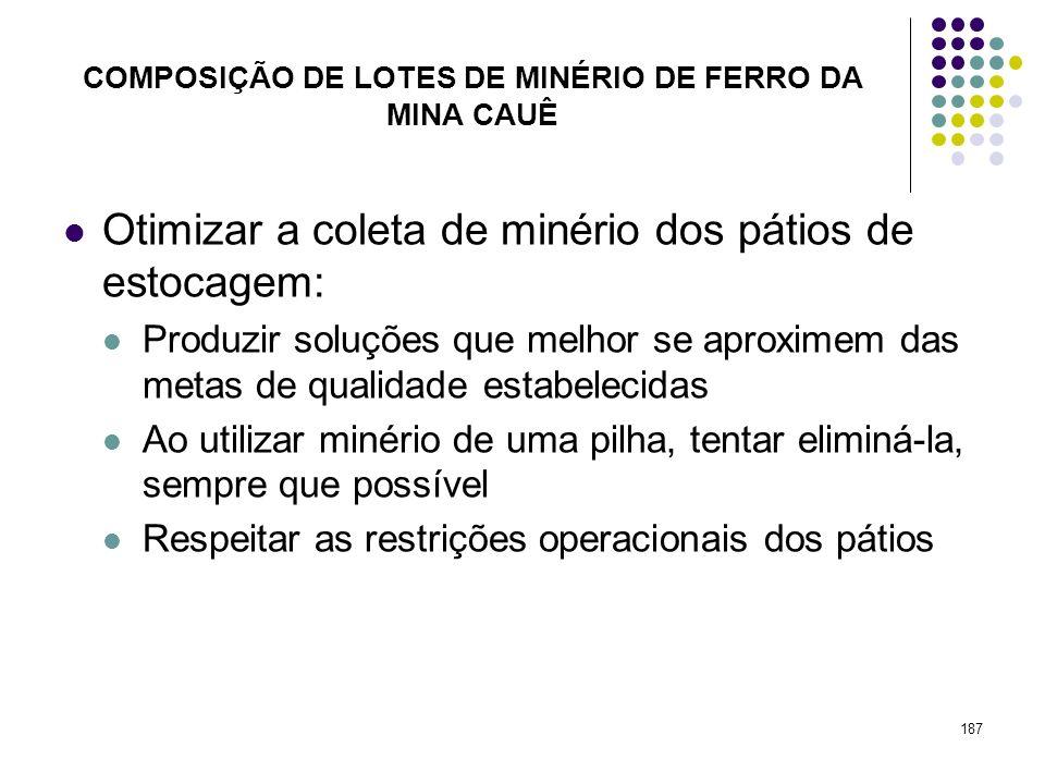 187 COMPOSIÇÃO DE LOTES DE MINÉRIO DE FERRO DA MINA CAUÊ Otimizar a coleta de minério dos pátios de estocagem: Produzir soluções que melhor se aproxim