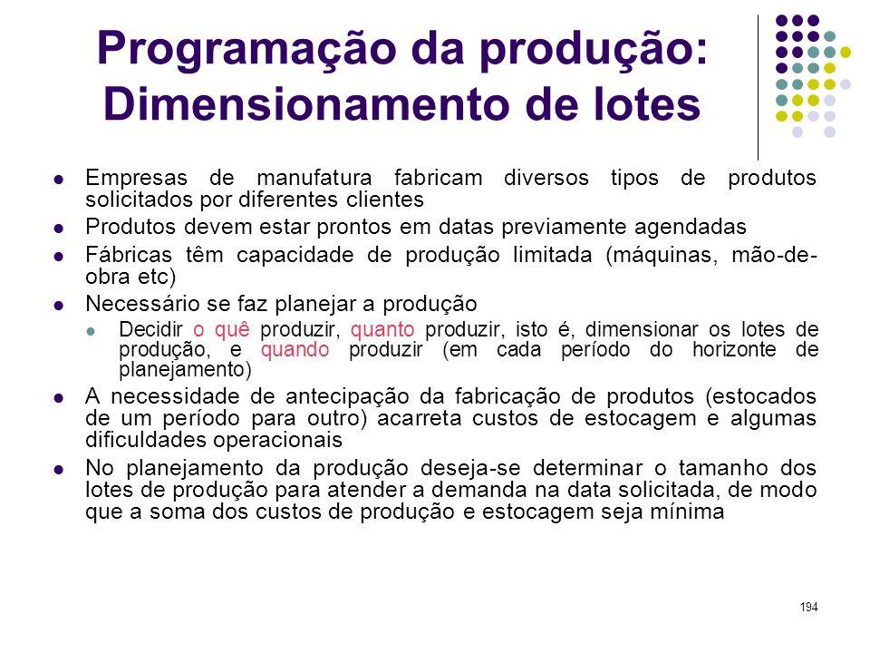 194 Programação da produção: Dimensionamento de lotes Empresas de manufatura fabricam diversos tipos de produtos solicitados por diferentes clientes P