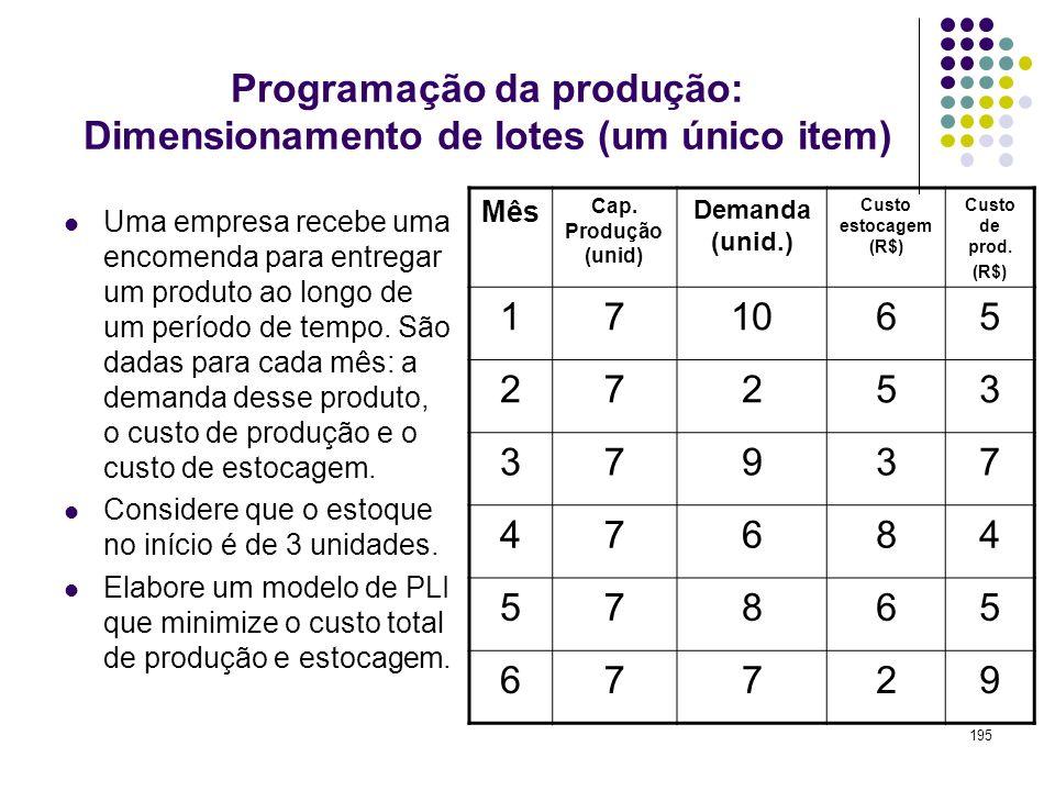 195 Programação da produção: Dimensionamento de lotes (um único item) Uma empresa recebe uma encomenda para entregar um produto ao longo de um período
