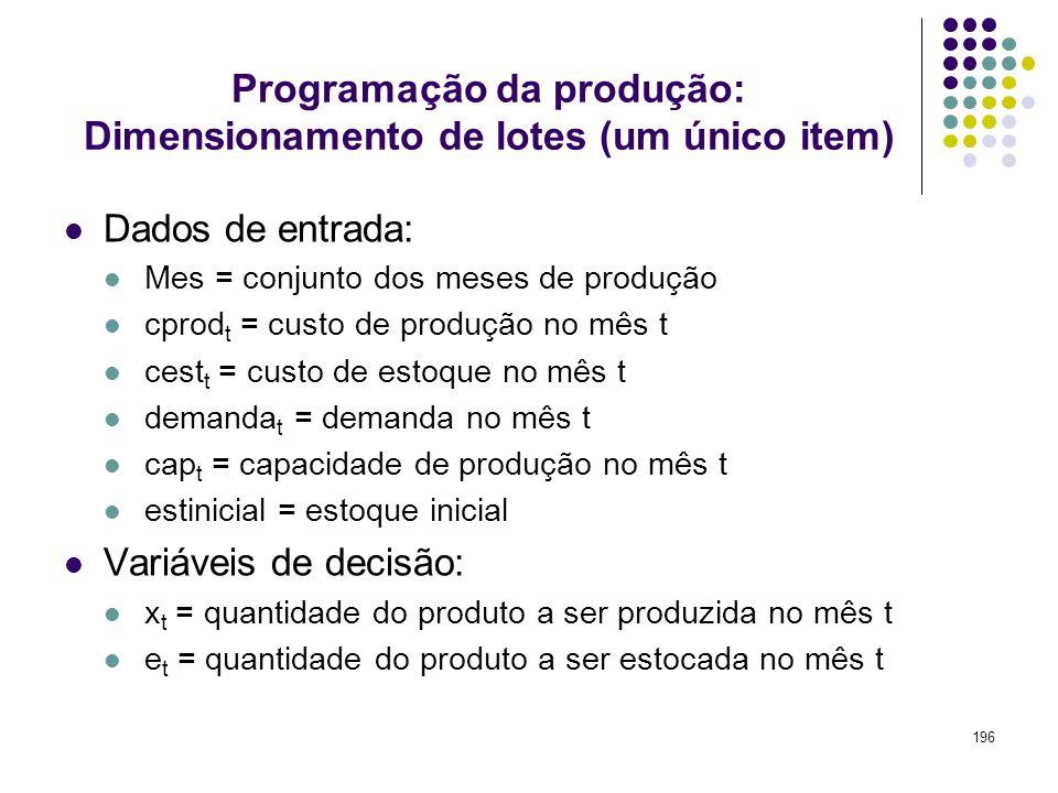 196 Programação da produção: Dimensionamento de lotes (um único item) Dados de entrada: Mes = conjunto dos meses de produção cprod t = custo de produç