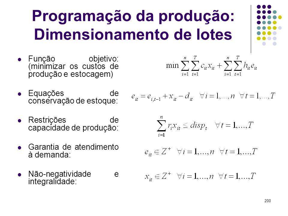 200 Programação da produção: Dimensionamento de lotes Função objetivo: (minimizar os custos de produção e estocagem) Equações de conservação de estoqu