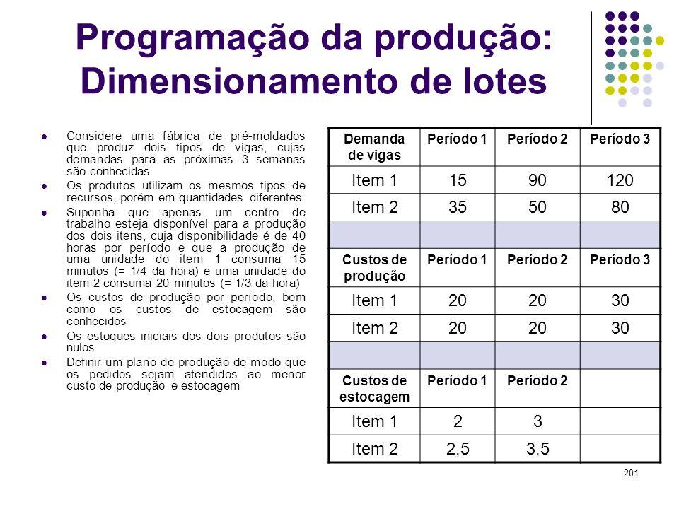 201 Programação da produção: Dimensionamento de lotes Considere uma fábrica de pré-moldados que produz dois tipos de vigas, cujas demandas para as pró