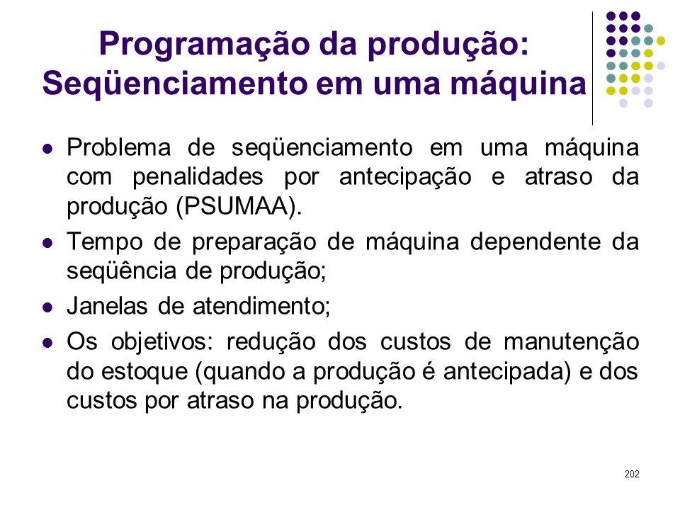 202 Programação da produção: Seqüenciamento em uma máquina Problema de seqüenciamento em uma máquina com penalidades por antecipação e atraso da produ