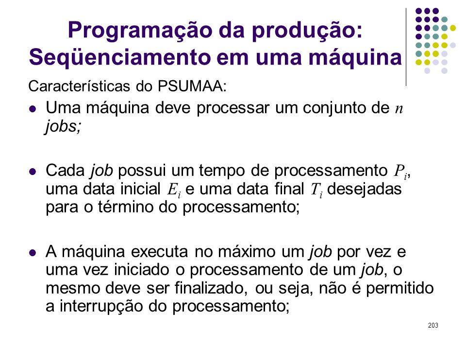 203 Programação da produção: Seqüenciamento em uma máquina Características do PSUMAA: Uma máquina deve processar um conjunto de n jobs; Cada job possu