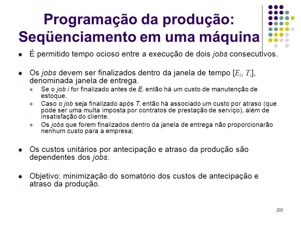 205 Programação da produção: Seqüenciamento em uma máquina É permitido tempo ocioso entre a execução de dois jobs consecutivos. Os jobs devem ser fina
