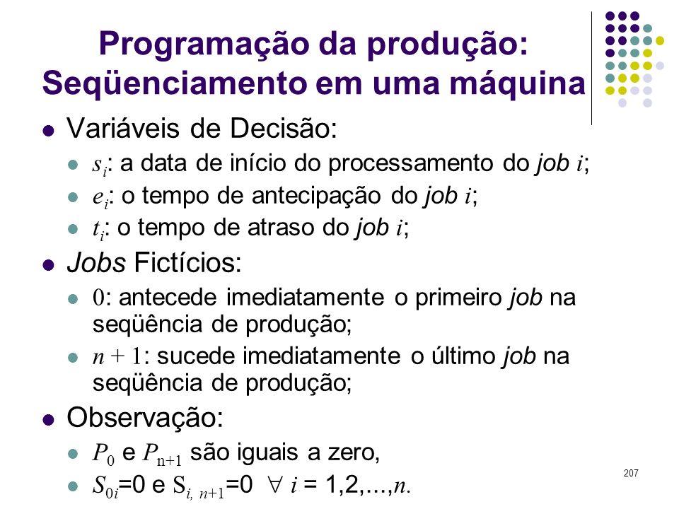 207 Programação da produção: Seqüenciamento em uma máquina Variáveis de Decisão: s i : a data de início do processamento do job i ; e i : o tempo de a