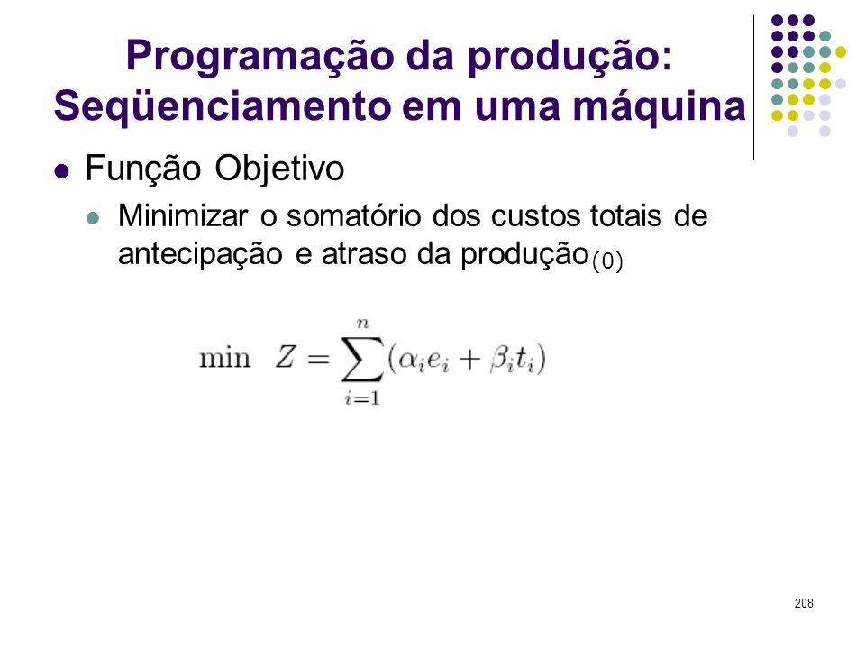 208 Programação da produção: Seqüenciamento em uma máquina Função Objetivo Minimizar o somatório dos custos totais de antecipação e atraso da produção