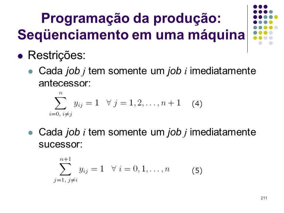 211 Programação da produção: Seqüenciamento em uma máquina Restrições: Cada job j tem somente um job i imediatamente antecessor: Cada job i tem soment