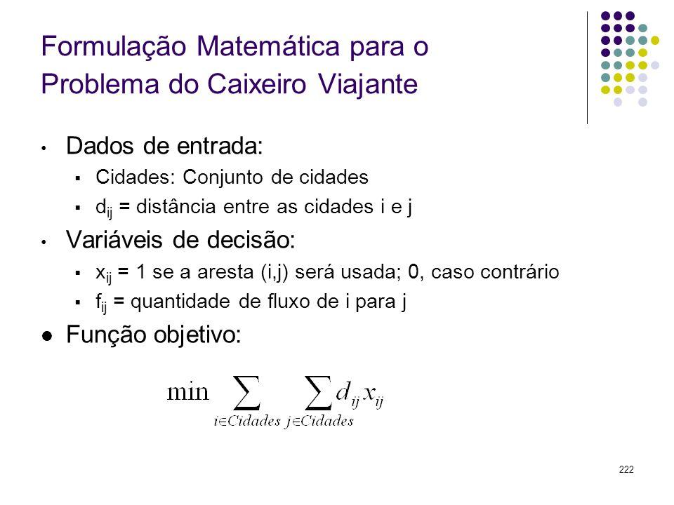 222 Formulação Matemática para o Problema do Caixeiro Viajante Dados de entrada: Cidades: Conjunto de cidades d ij = distância entre as cidades i e j