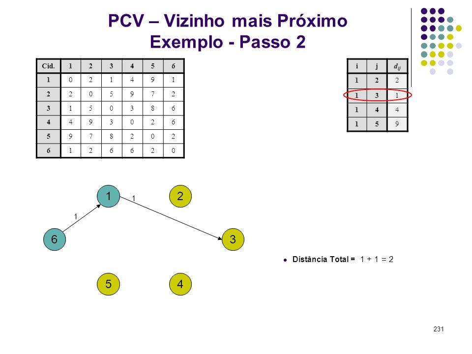 231 PCV – Vizinho mais Próximo Exemplo - Passo 2 1 4 ijd ij 122 131 144 159 3 2 5 6 Cid.123456 1021491 2205972 3150386 4493026 5978202 6126620 Distânc