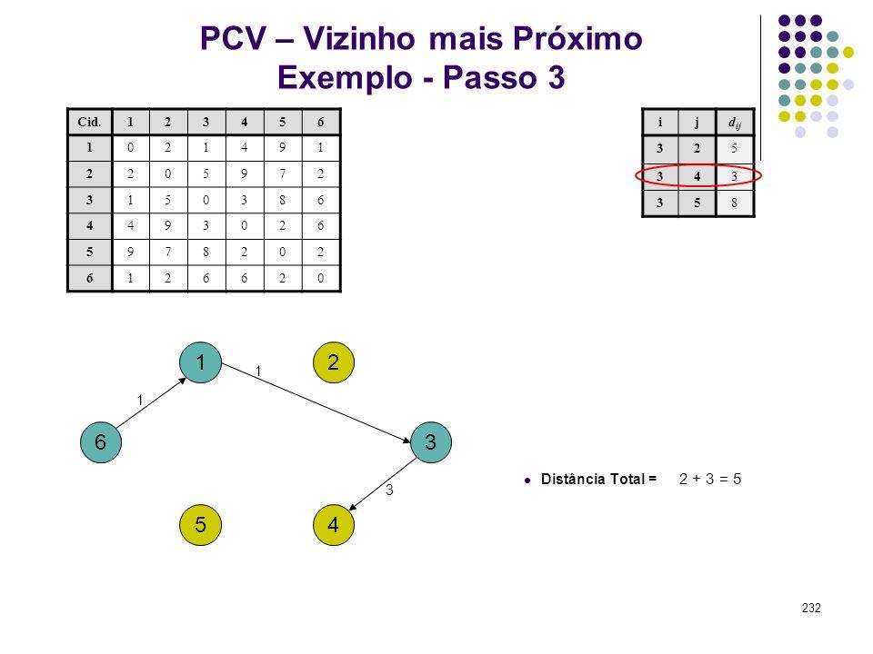 232 PCV – Vizinho mais Próximo Exemplo - Passo 3 1 4 ijd ij 325 343 358 3 2 5 6 Cid.123456 1021491 2205972 3150386 4493026 5978202 6126620 Distância T