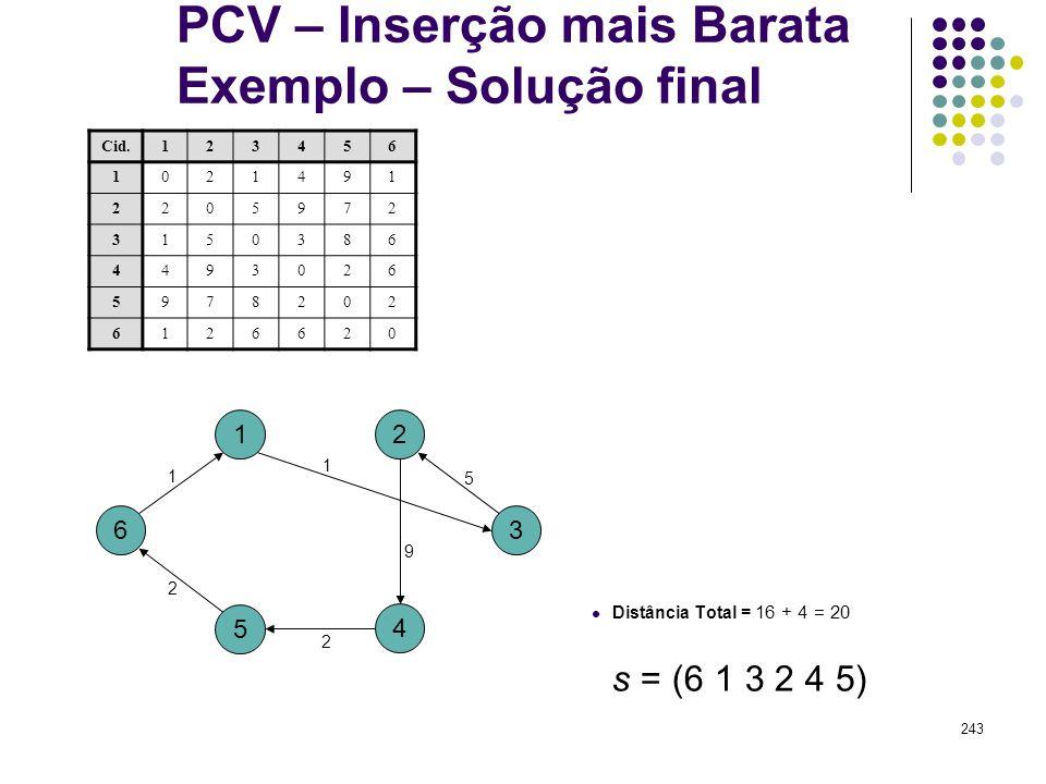 243 PCV – Inserção mais Barata Exemplo – Solução final 1 3 2 5 6 Cid.123456 1021491 2205972 3150386 4493026 5978202 6126620 Distância Total = 16 + 4 =