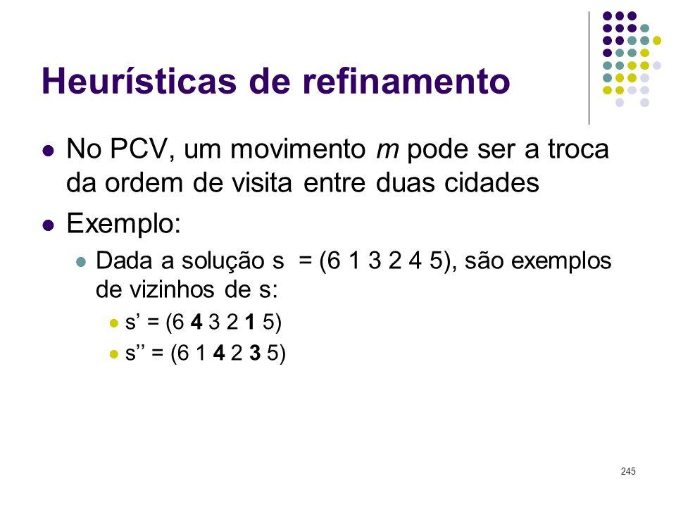 245 Heurísticas de refinamento No PCV, um movimento m pode ser a troca da ordem de visita entre duas cidades Exemplo: Dada a solução s = (6 1 3 2 4 5)