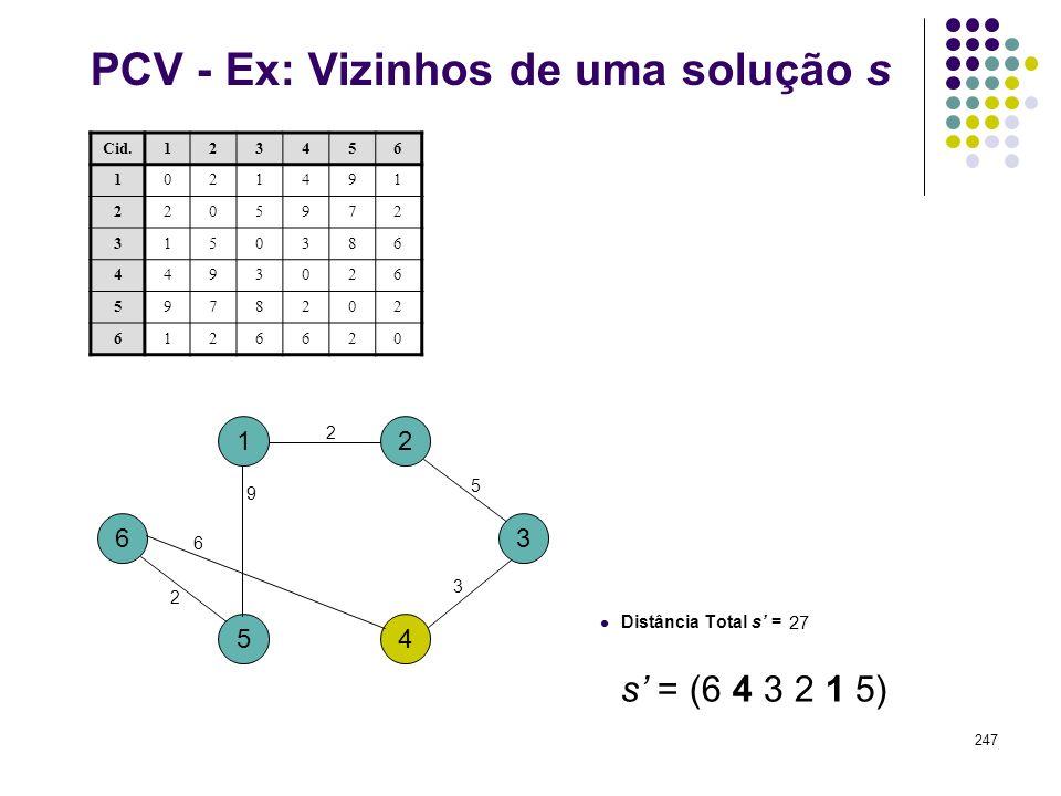 247 PCV - Ex: Vizinhos de uma solução s 1 4 3 2 5 6 Cid.123456 1021491 2205972 3150386 4493026 5978202 6126620 Distância Total s = 27 2 5 2 s = (6 4 3