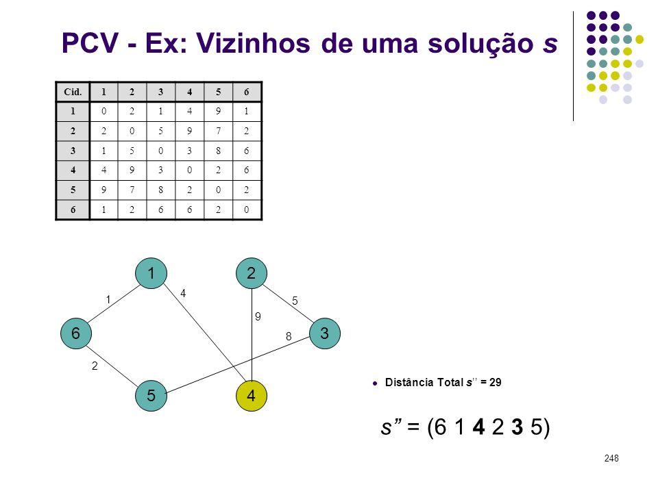 248 PCV - Ex: Vizinhos de uma solução s 1 4 3 2 5 6 Cid.123456 1021491 2205972 3150386 4493026 5978202 6126620 Distância Total s = 29 4 1 5 s = (6 1 4