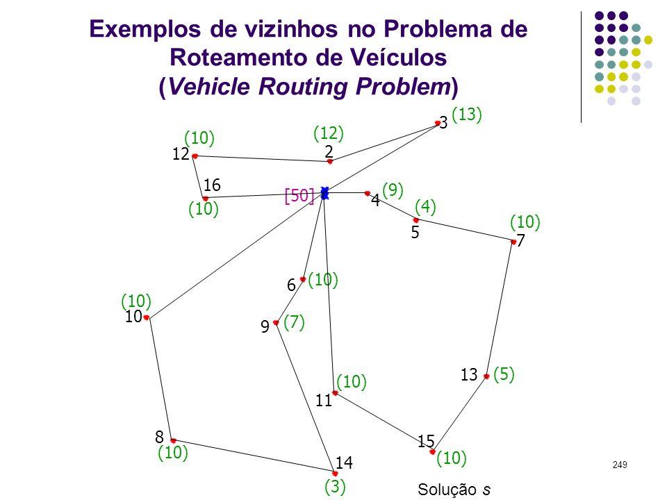 249 Exemplos de vizinhos no Problema de Roteamento de Veículos (Vehicle Routing Problem) 3 4 5 2 6 7 9 11 (9) (12) (13) (4) (10) [50] (10) (7) (10) (5