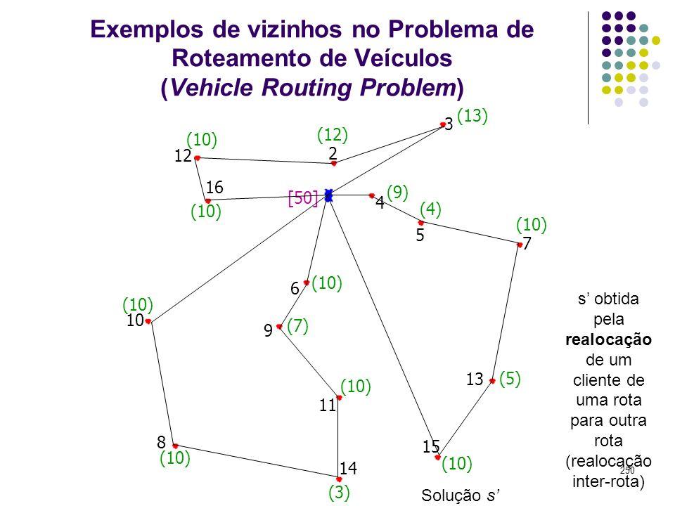 250 Exemplos de vizinhos no Problema de Roteamento de Veículos (Vehicle Routing Problem) 3 4 5 2 6 7 9 11 (9) (12) (13) (4) (10) [50] (10) (7) (10) (5