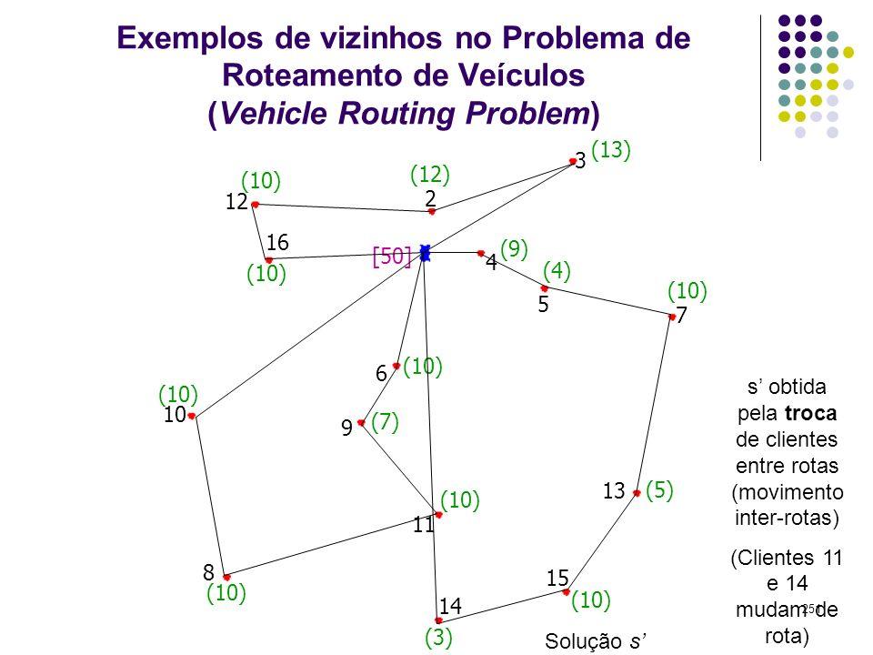 251 Exemplos de vizinhos no Problema de Roteamento de Veículos (Vehicle Routing Problem) 3 4 5 2 6 7 9 11 (9) (12) (13) (4) (10) [50] (10) (7) (10) (5