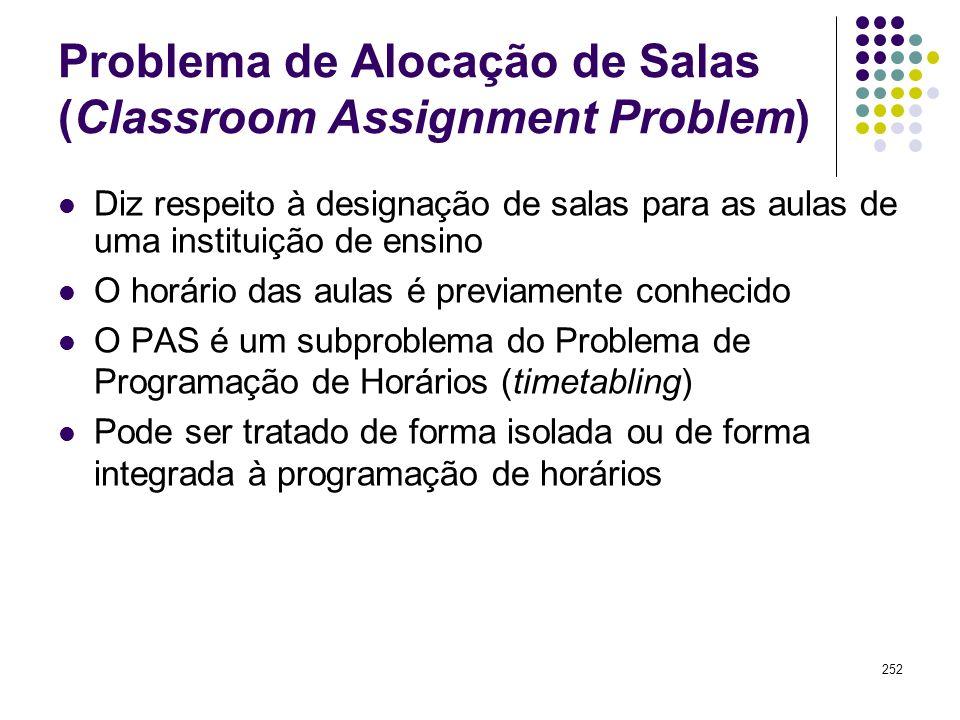 252 Problema de Alocação de Salas (Classroom Assignment Problem) Diz respeito à designação de salas para as aulas de uma instituição de ensino O horár